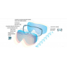 Bolle Quasar Replacement Lens